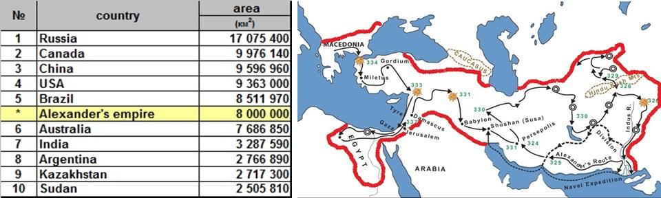 Macedon 1 En