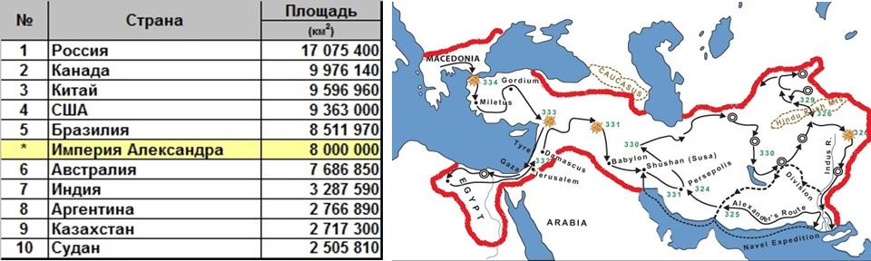 Macedon 1 Ru